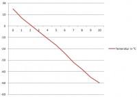 blog-temperatur-rwert-200x142[1]vGIcngX8uOqR7